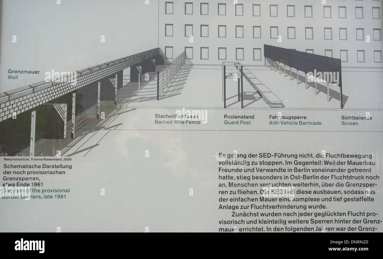 Diagram of provisional border barriers late 1961 on an information diagram of provisional border barriers late 1961 on an information panel at the berlin wall memorial bernauer strasse ccuart Choice Image