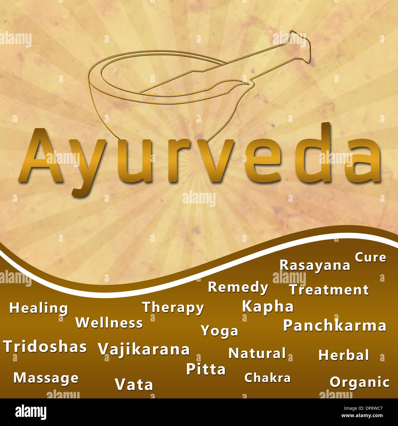 Ayurveda Banner Brown Grunge High Resolution Stock Photography And Images Alamy