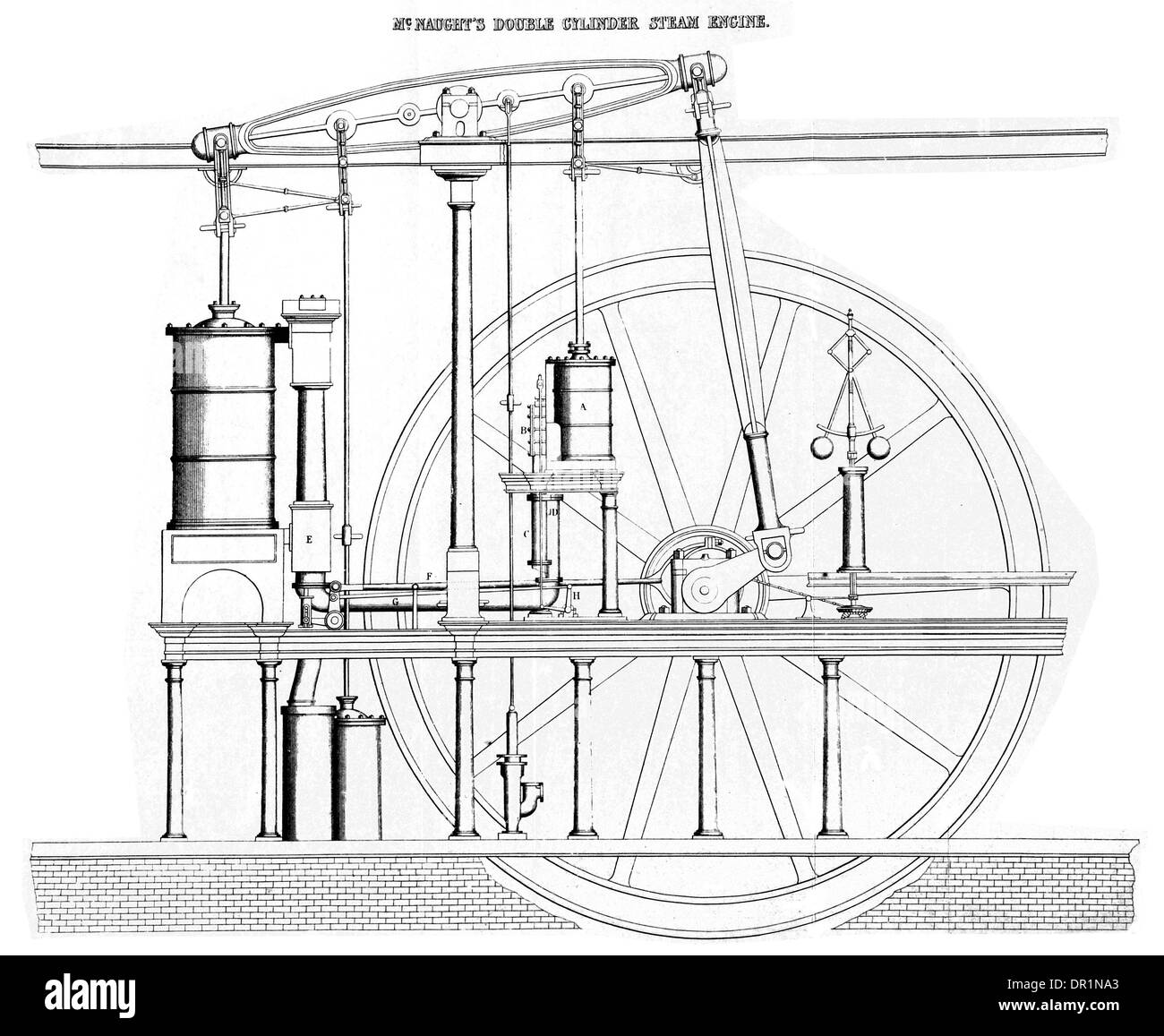 William McNaught. double cylinder beam steam engine circa 1840 - Stock Image