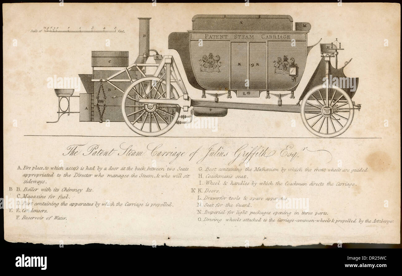 GRIFFITH STEAM CARRIAGE - Stock Image
