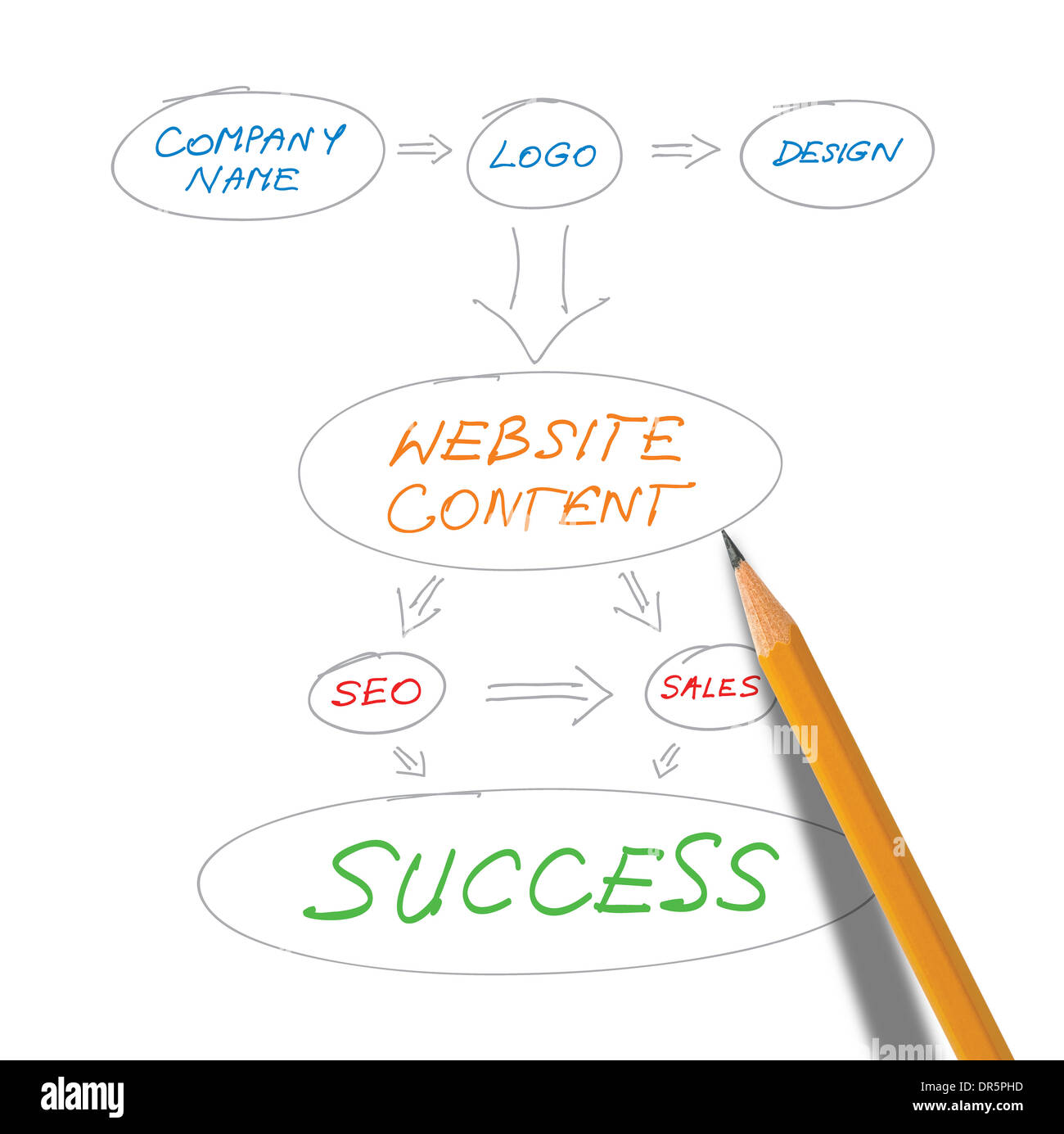 Vector Illustration Website Design Planning Conceptual Diagram On