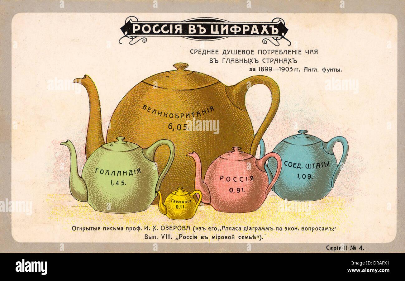 Statistics on tea consumption - Stock Image