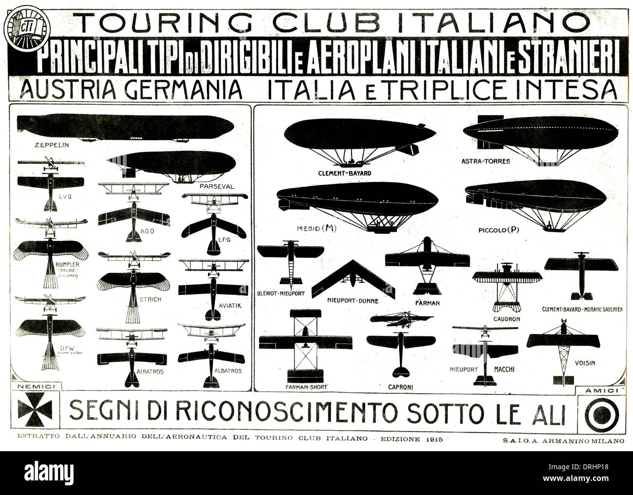 Touring Club Italiano chart, aeroplanes and airships - Stock Image