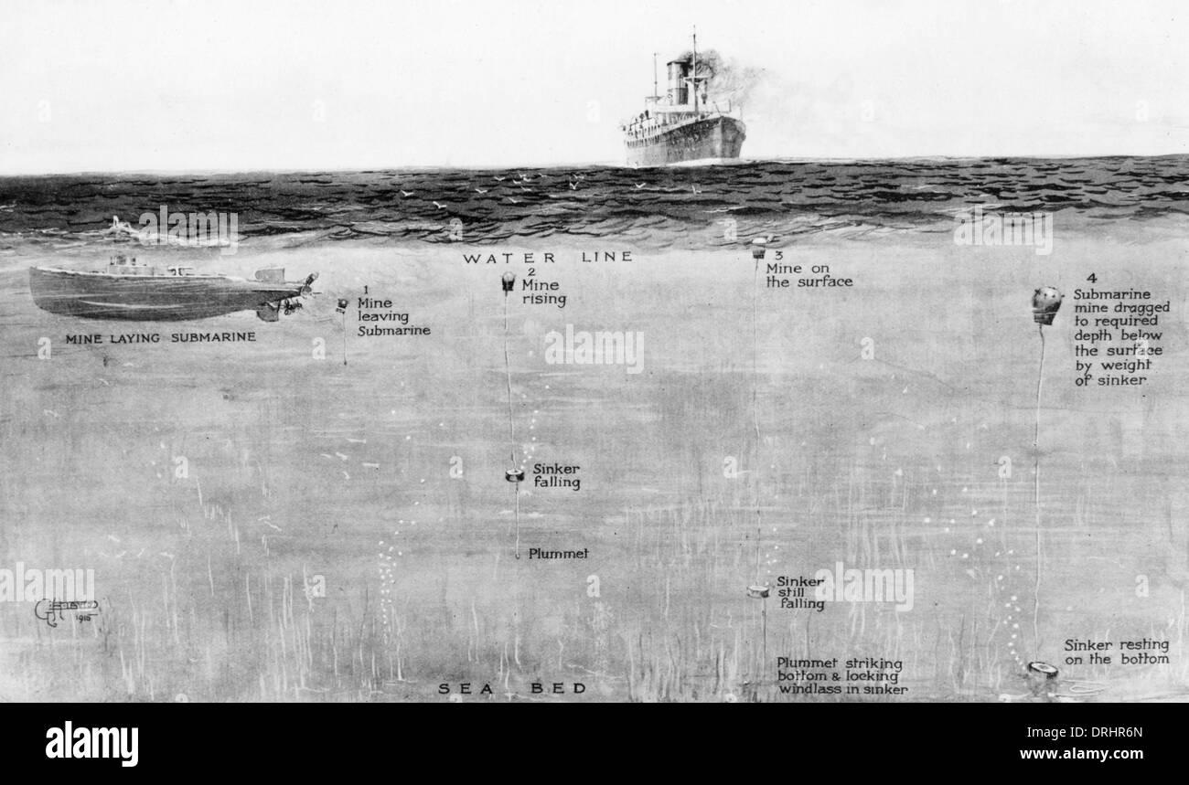 Submarine Mine Stock Photos & Submarine Mine Stock Images - Alamy