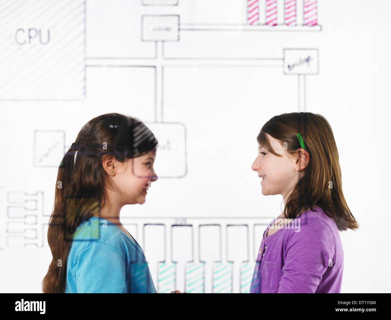 Two children facing each other behind a drawing of a computer motherboard circuit drawn on a see through clear surface - Stock Image