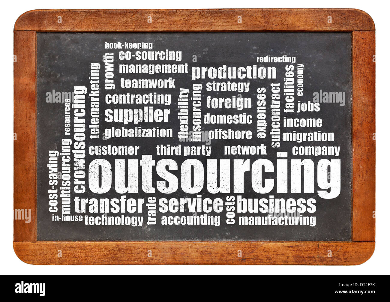 outsourcing word cloud on a vintage slate blackboard isolated on white - Stock Image
