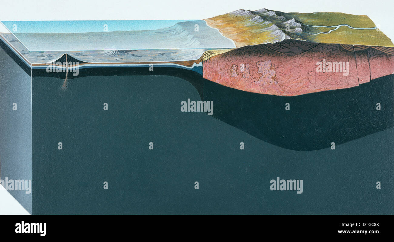 Oceanic and continental crust - Stock Image