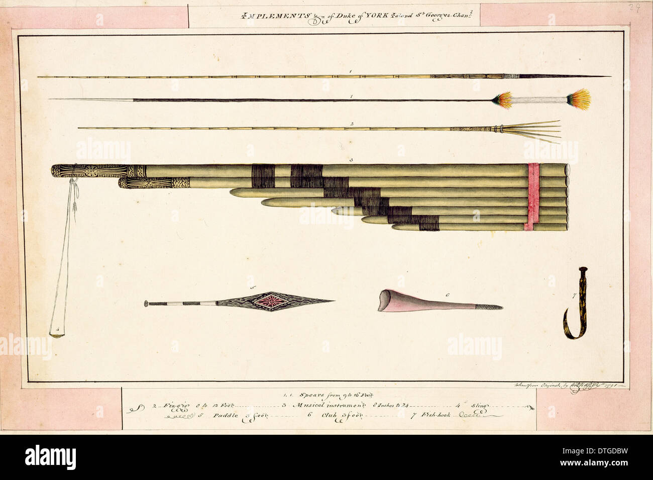 Implements of the Duke of York Islands and St Georges Channel - Stock Image