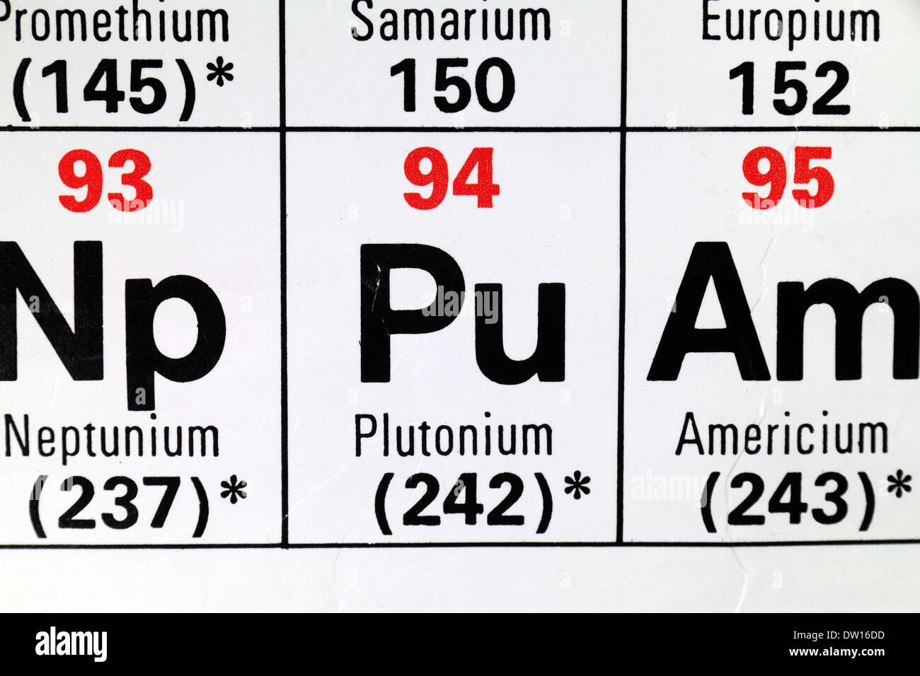 Plutonium (Pu) as it appears on the Periodic Table. - Stock Image