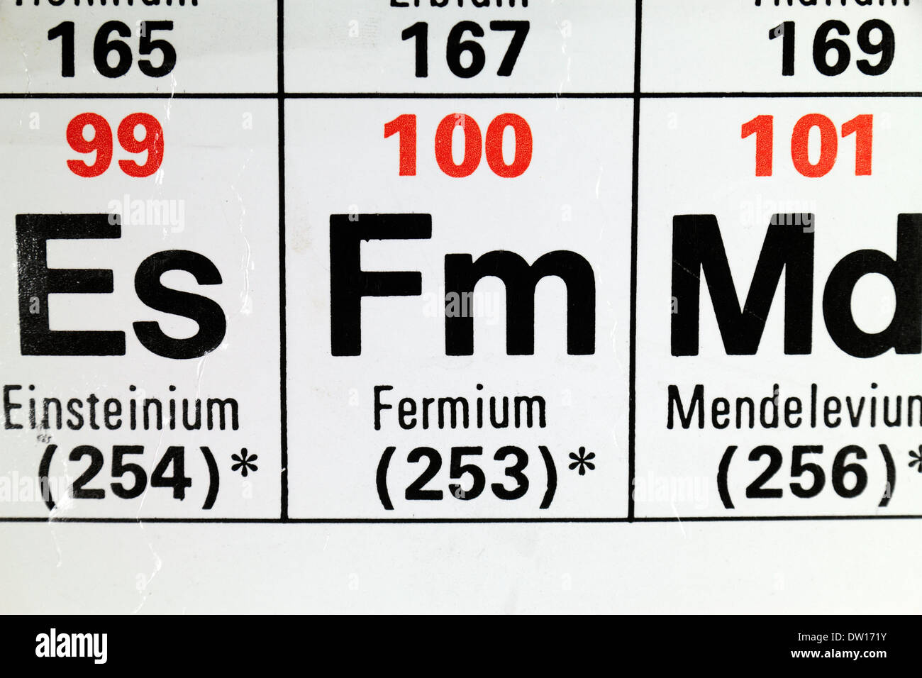 Relative atomic mass stock photos relative atomic mass stock fermium fm as it appears on the periodic table stock image urtaz Choice Image
