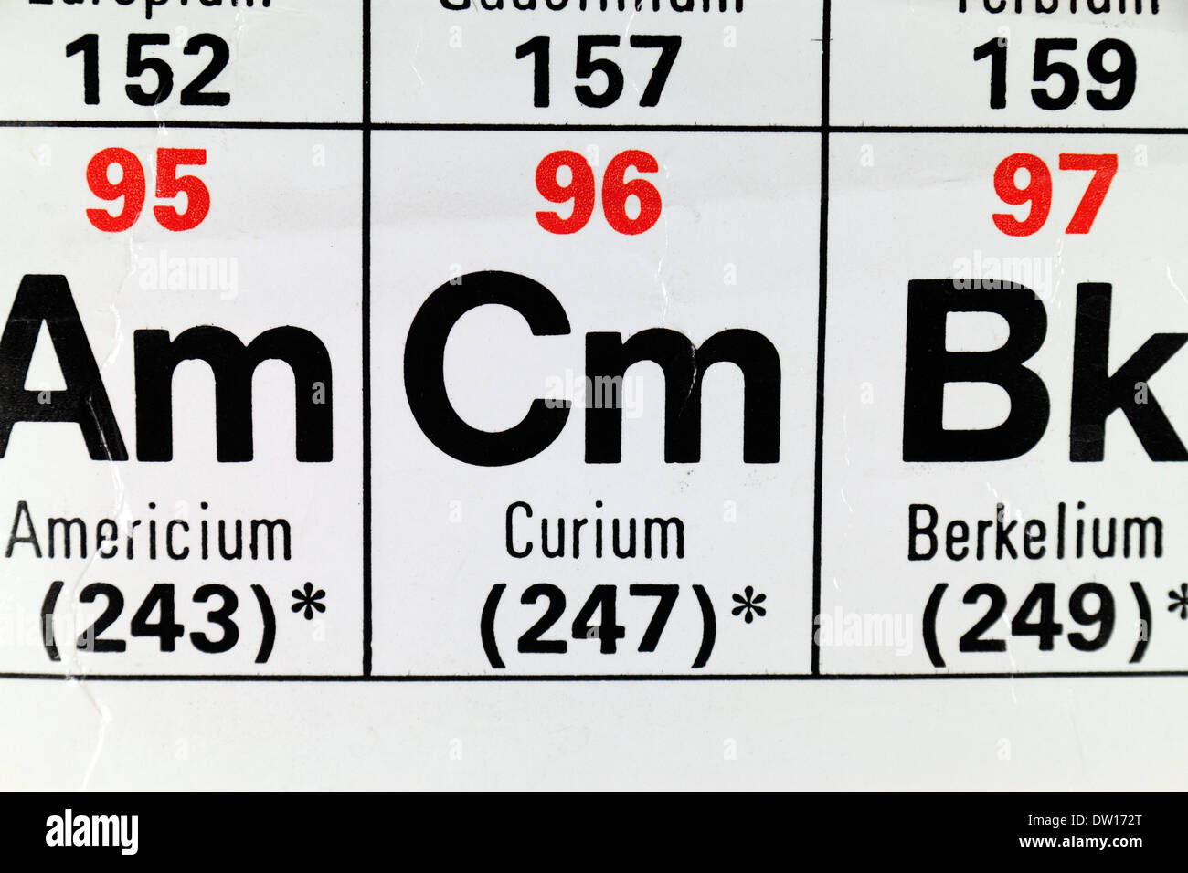Curium (Cm) as it appears on the Periodic Table. - Stock Image