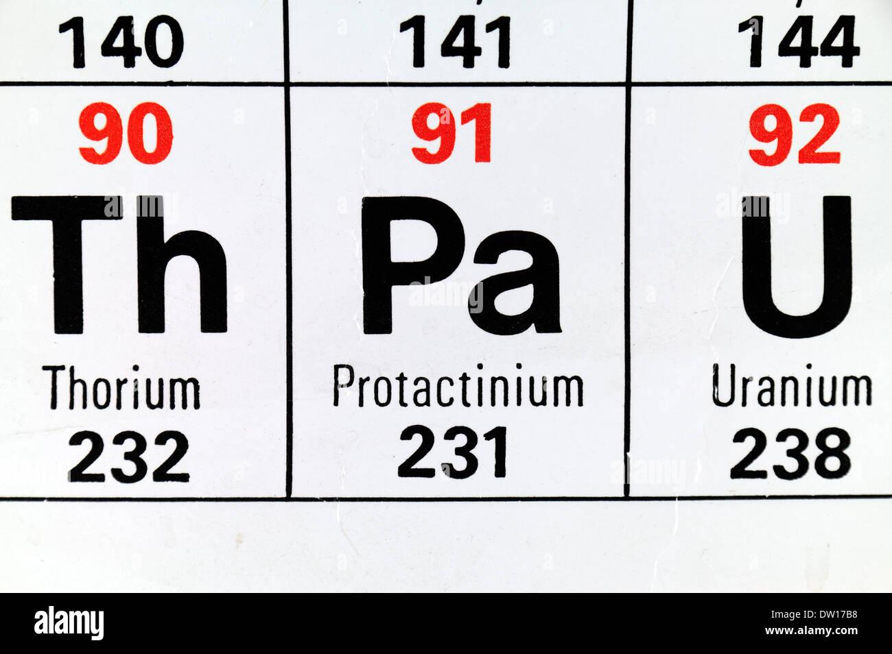 Chemical Symbol Pa Stock Photos Chemical Symbol Pa Stock Images