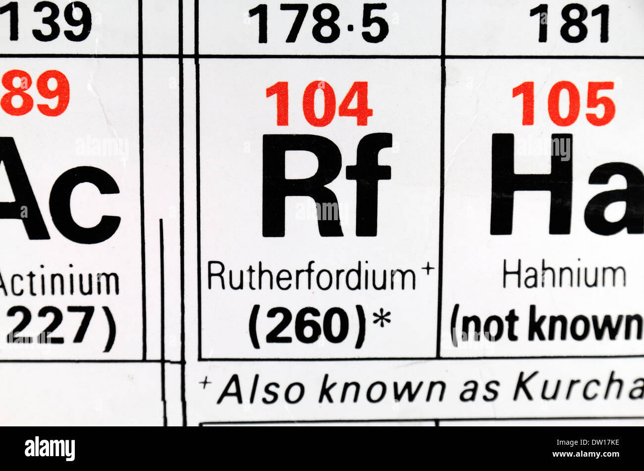 Rutherfordium (Rf) as it appears on the Periodic Table. Stock Photo