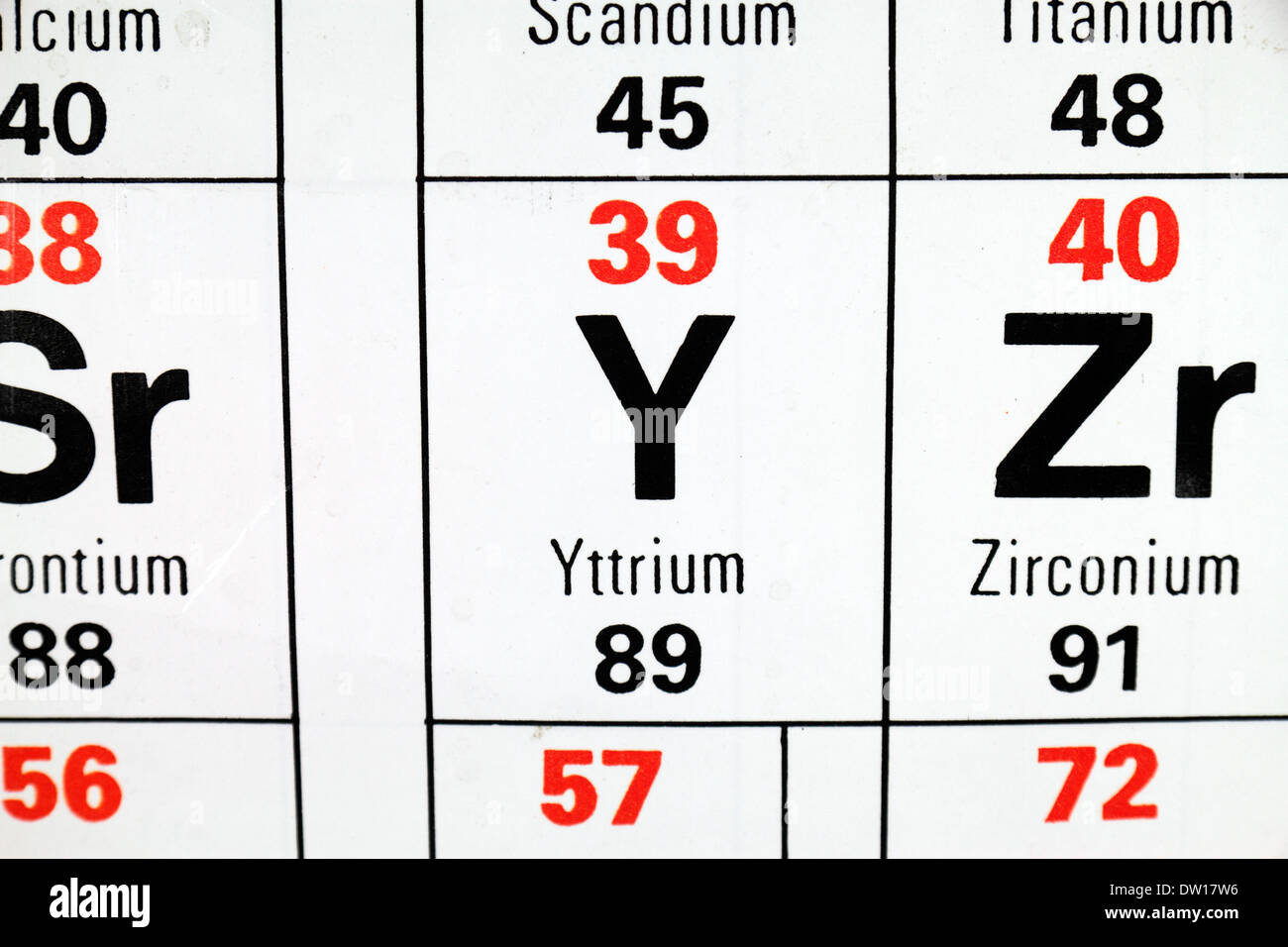 Yttrium y a rare earth element as it appears on the periodic yttrium y a rare earth element as it appears on the periodic table urtaz Images