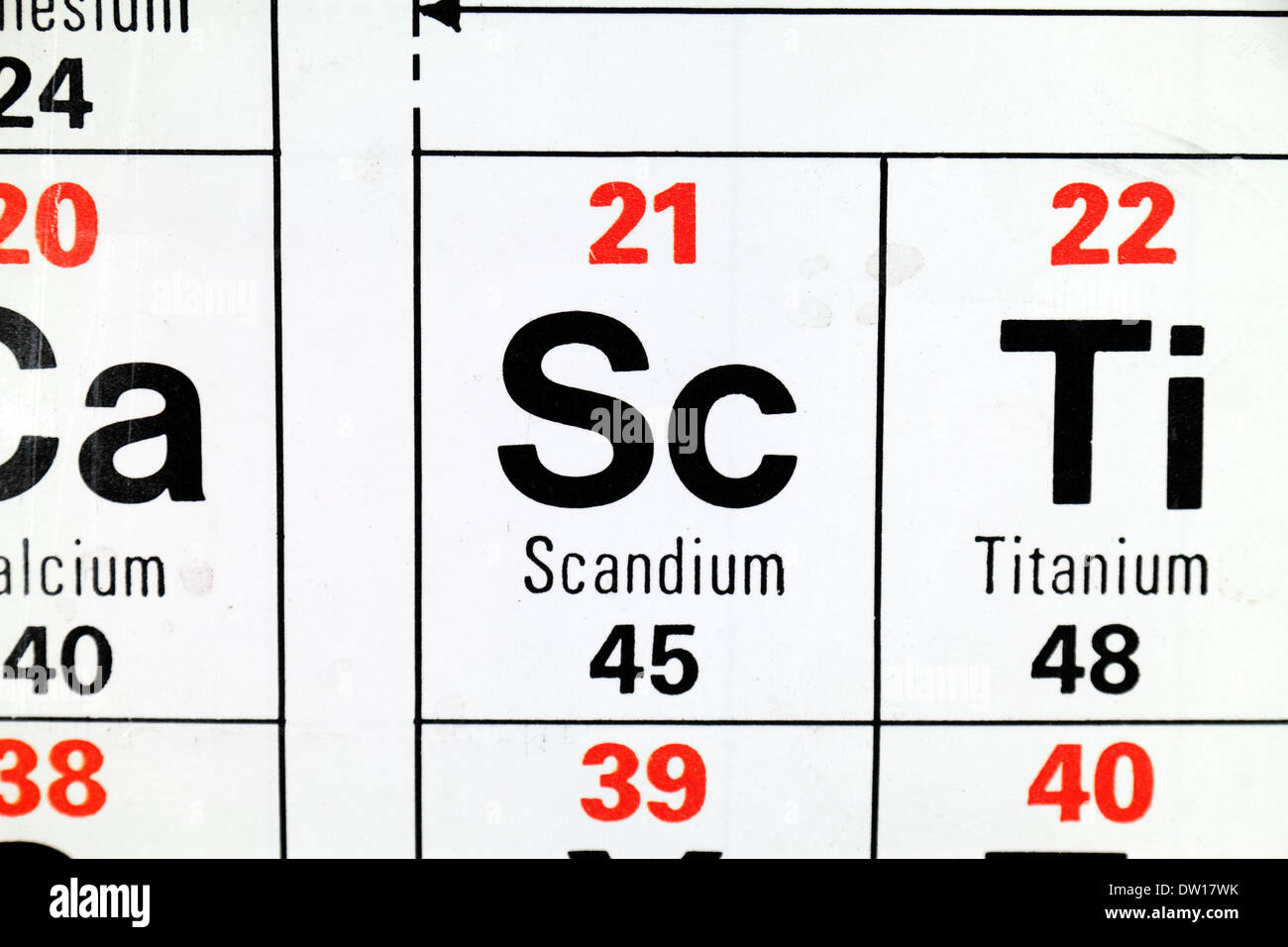 Scandium sc a rare earth element as it appears on the periodic scandium sc a rare earth element as it appears on the periodic table urtaz Images