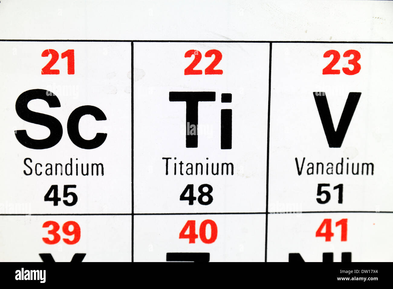 titanium ti as it appears on the periodic table