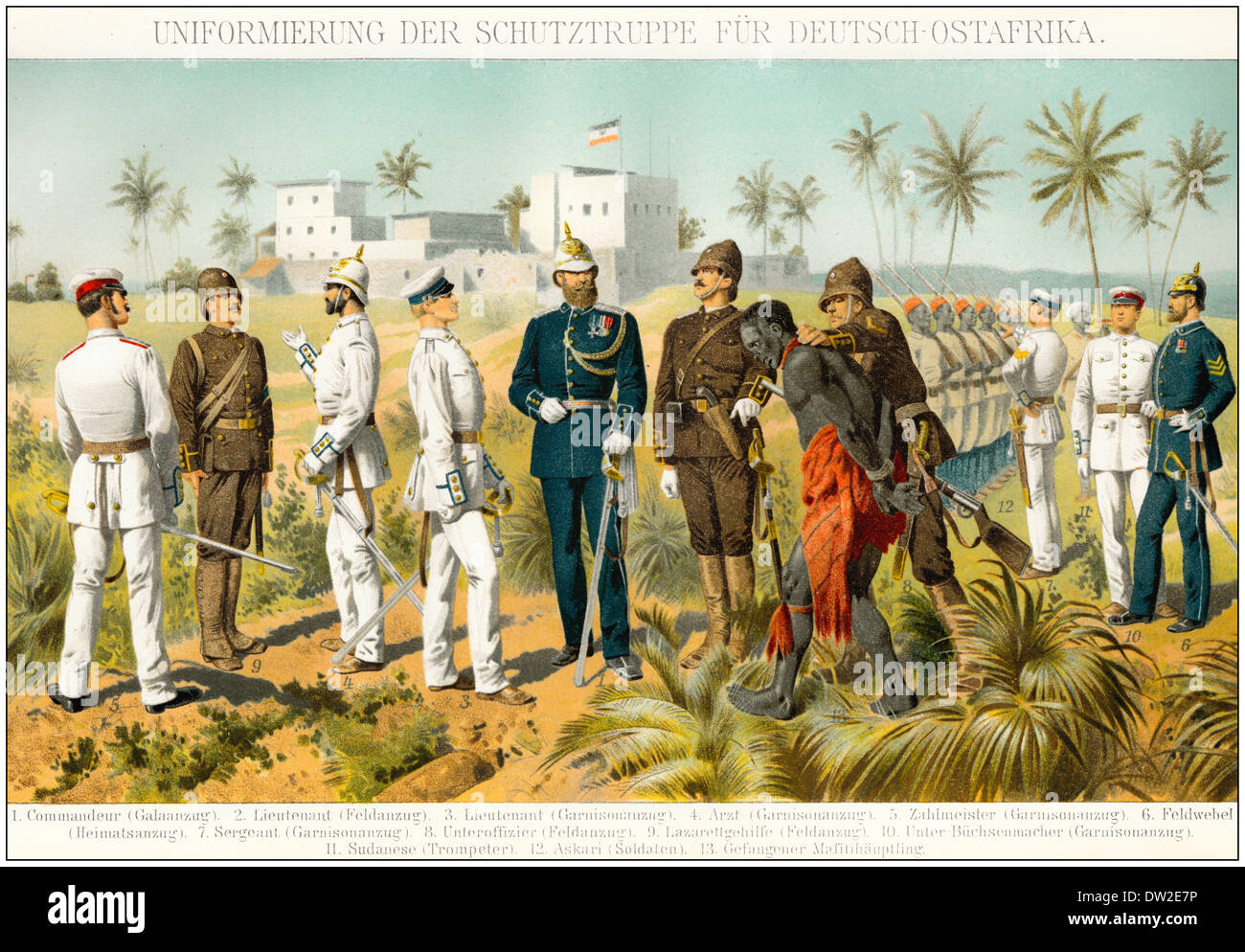 Historical illustration, 1894, uniforms of Imperial German colonial soldiers in East Africa - Stock Image