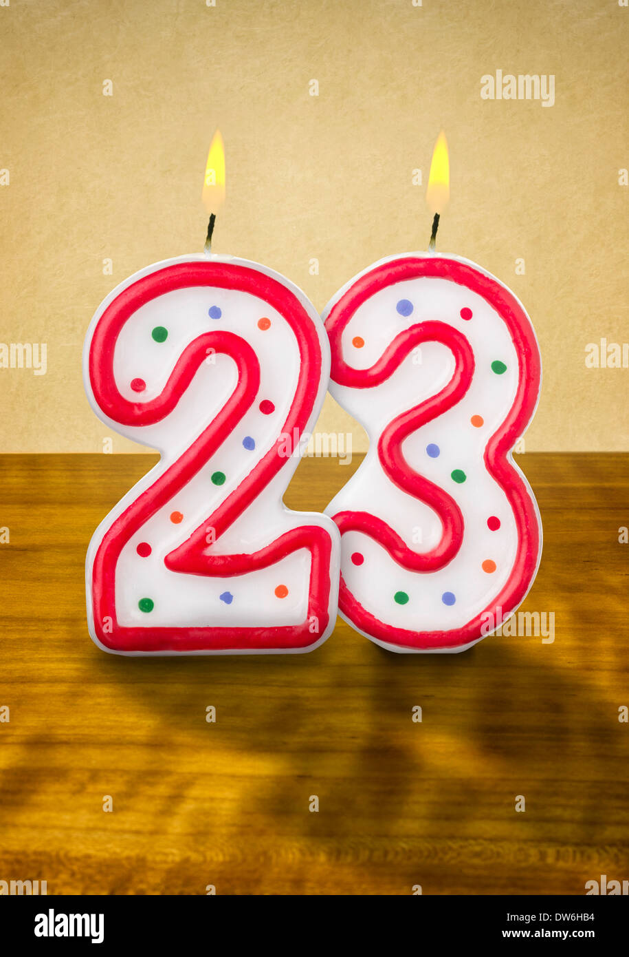 What are the Chances at least 2 people out of 23 People in a Room Have the Same Birthday?