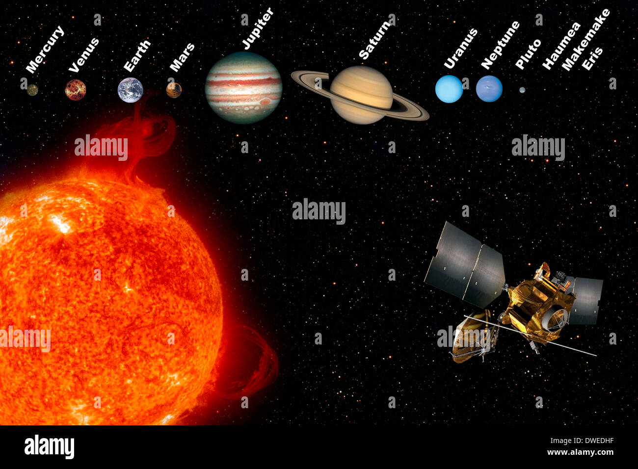The Solar System - Stock Image
