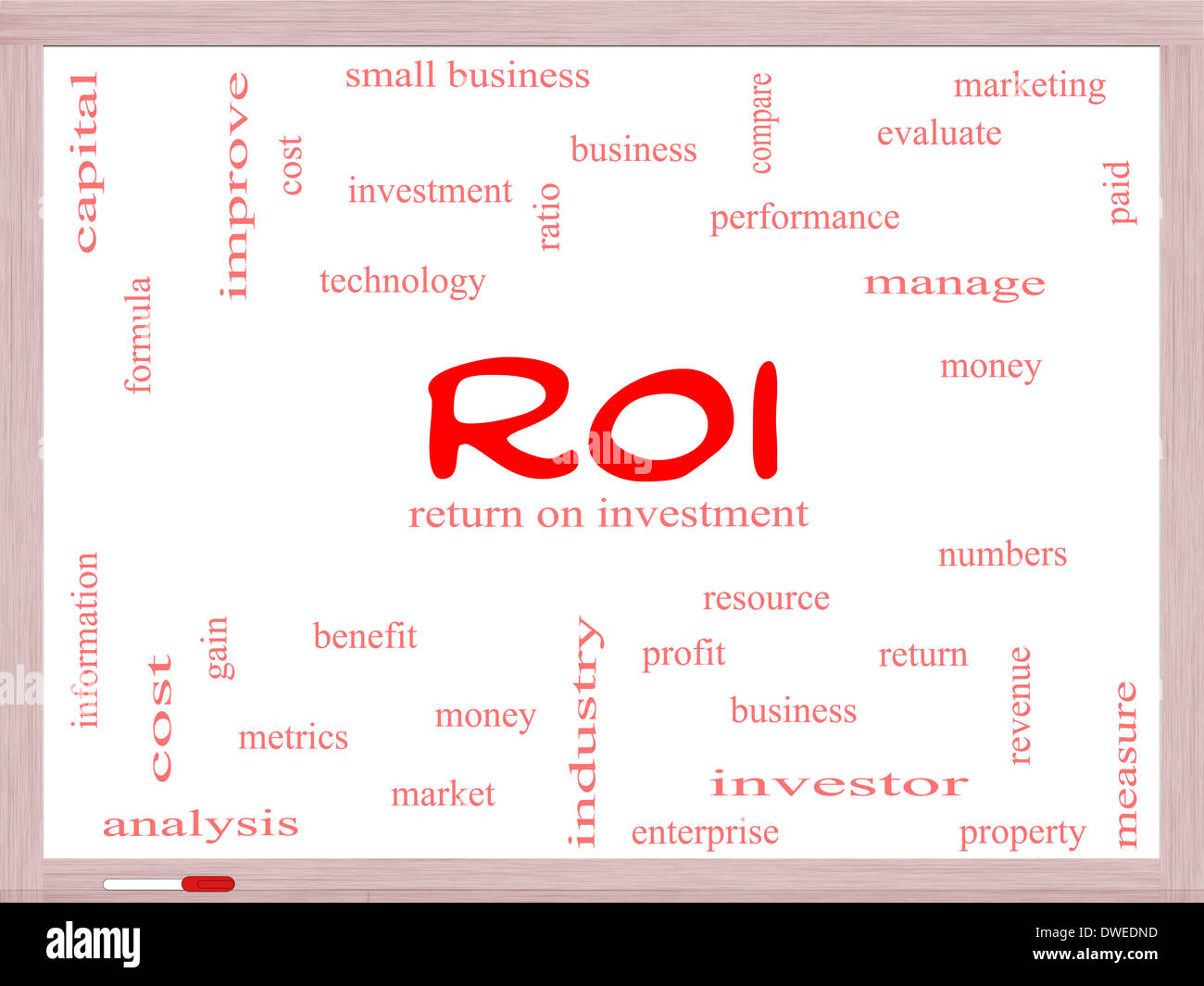 ROI Word Cloud Concept on a Whiteboard with great terms such as