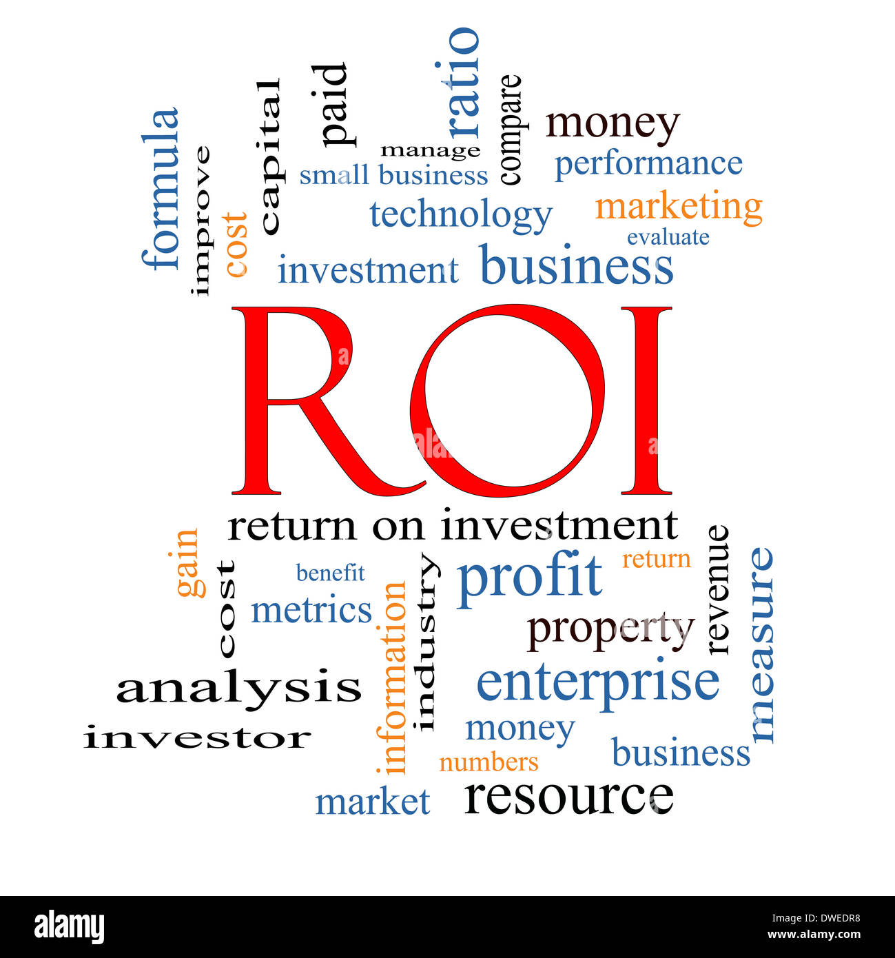 ROI Word Cloud Concept with great terms such as return