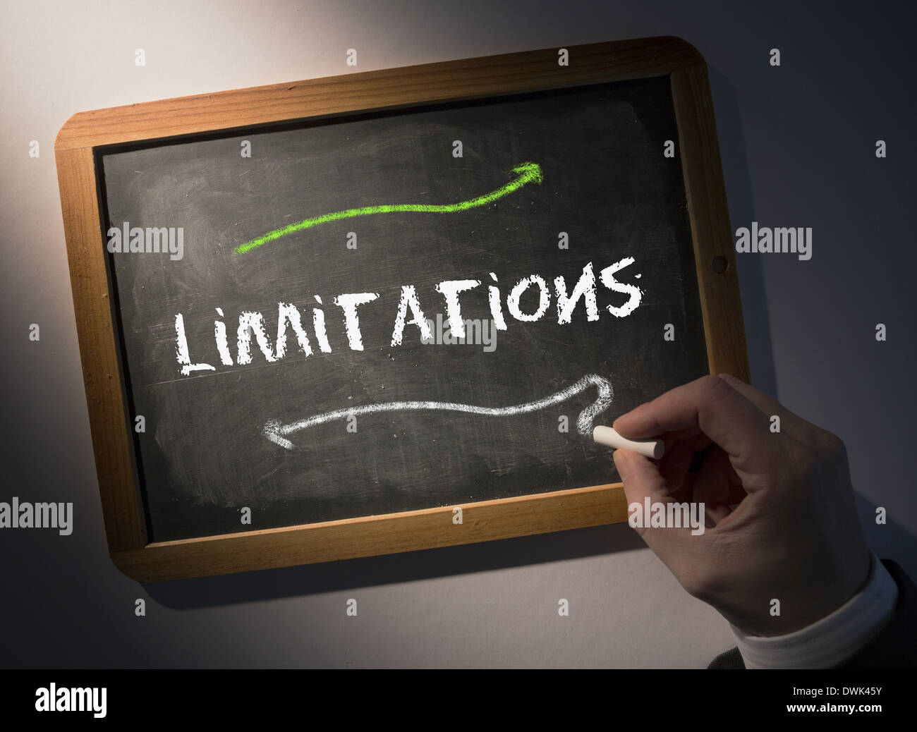 Hand writing Limitations on chalkboard - Stock Image