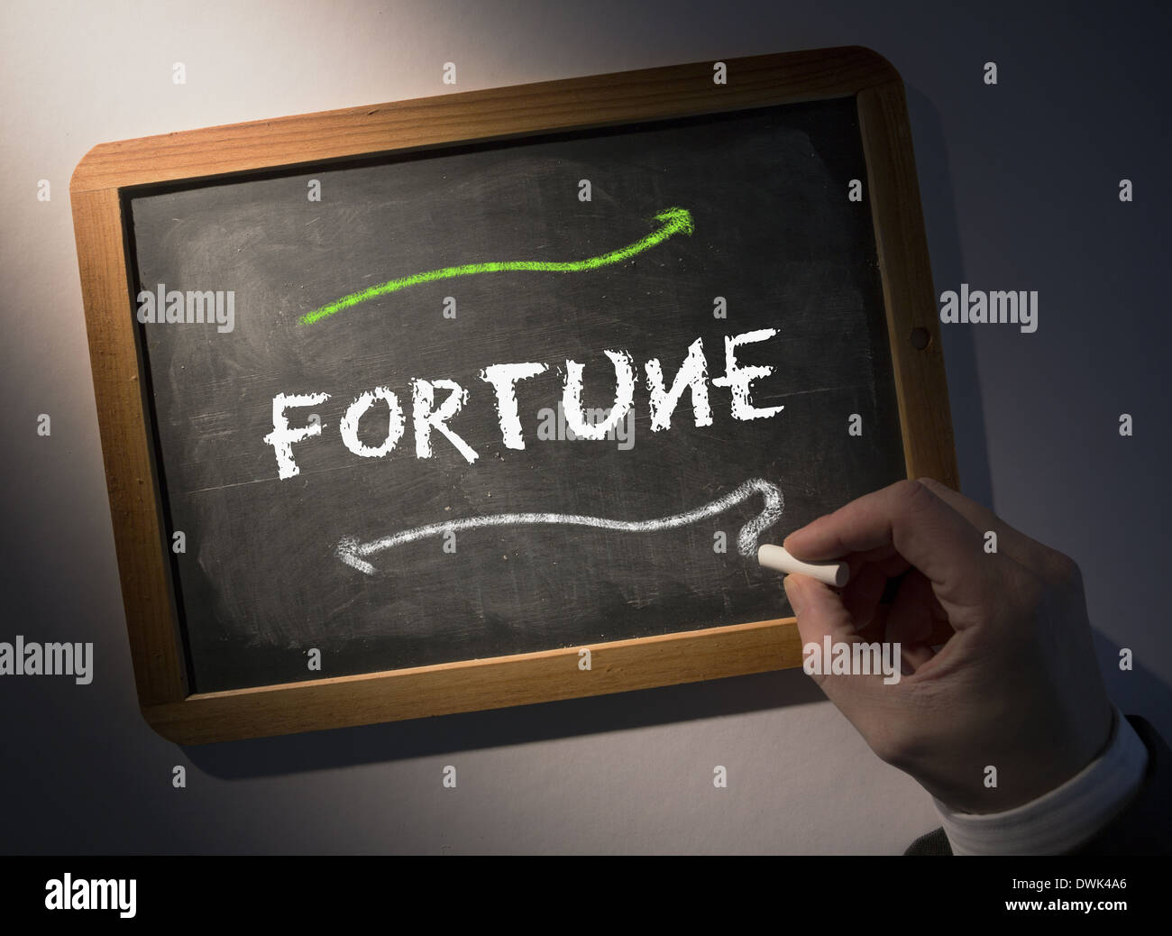 Hand writing Fortune on chalkboard - Stock Image