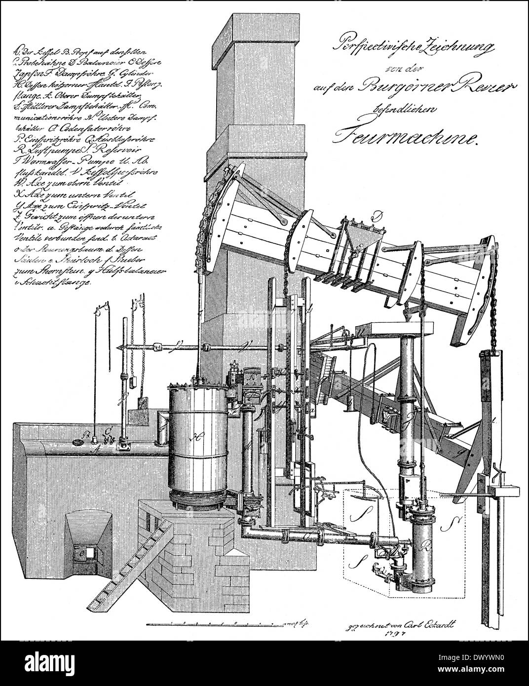 the first steam engine in Germany, 1785, Hettstedt, Germany, 18th Century,