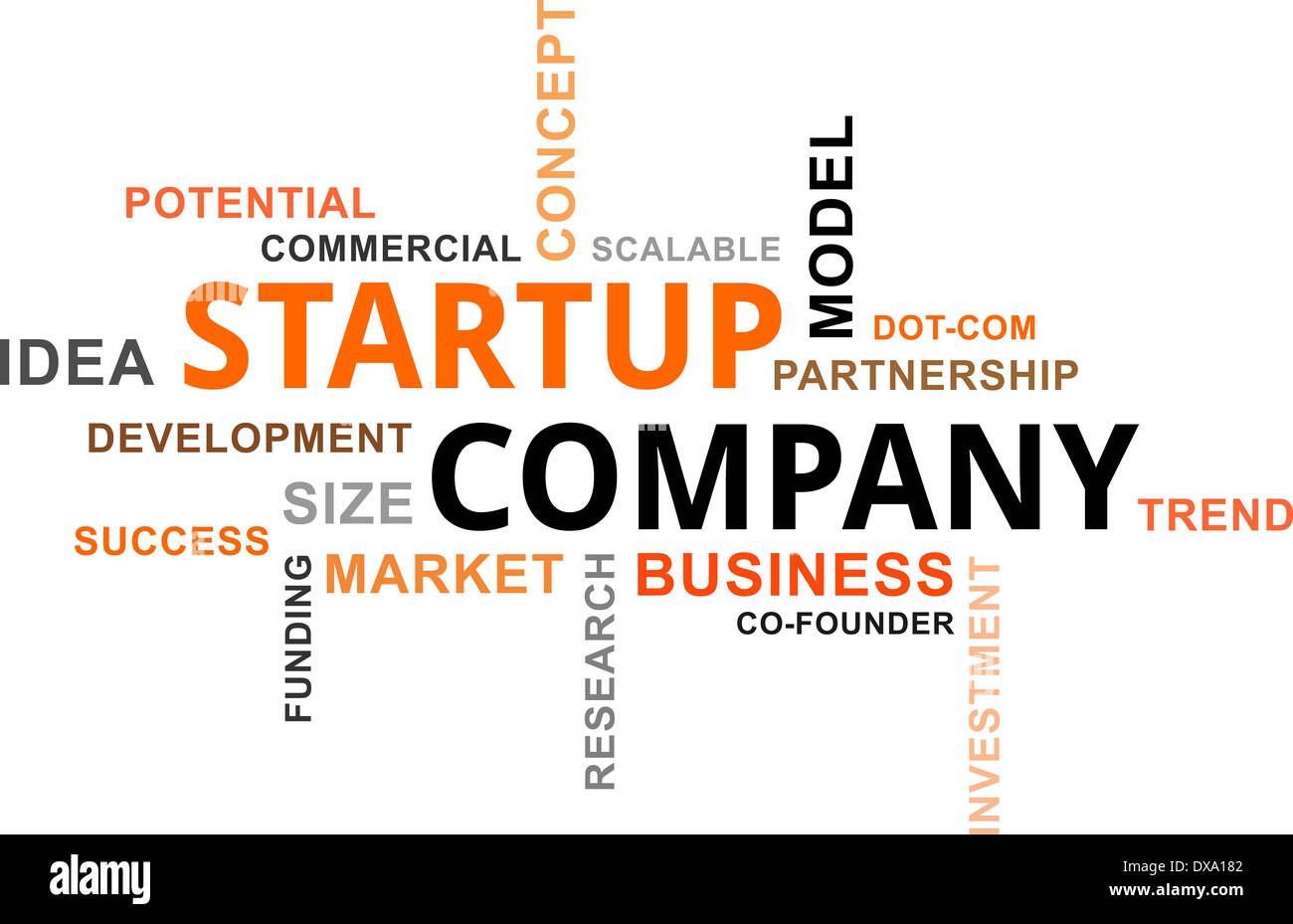 A word cloud of startup company related items - Stock Image
