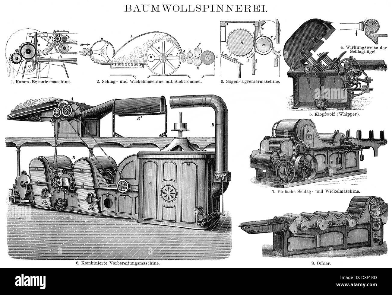 Historic illustration, Cotton-spinning machinery, late 19th century - Stock Image