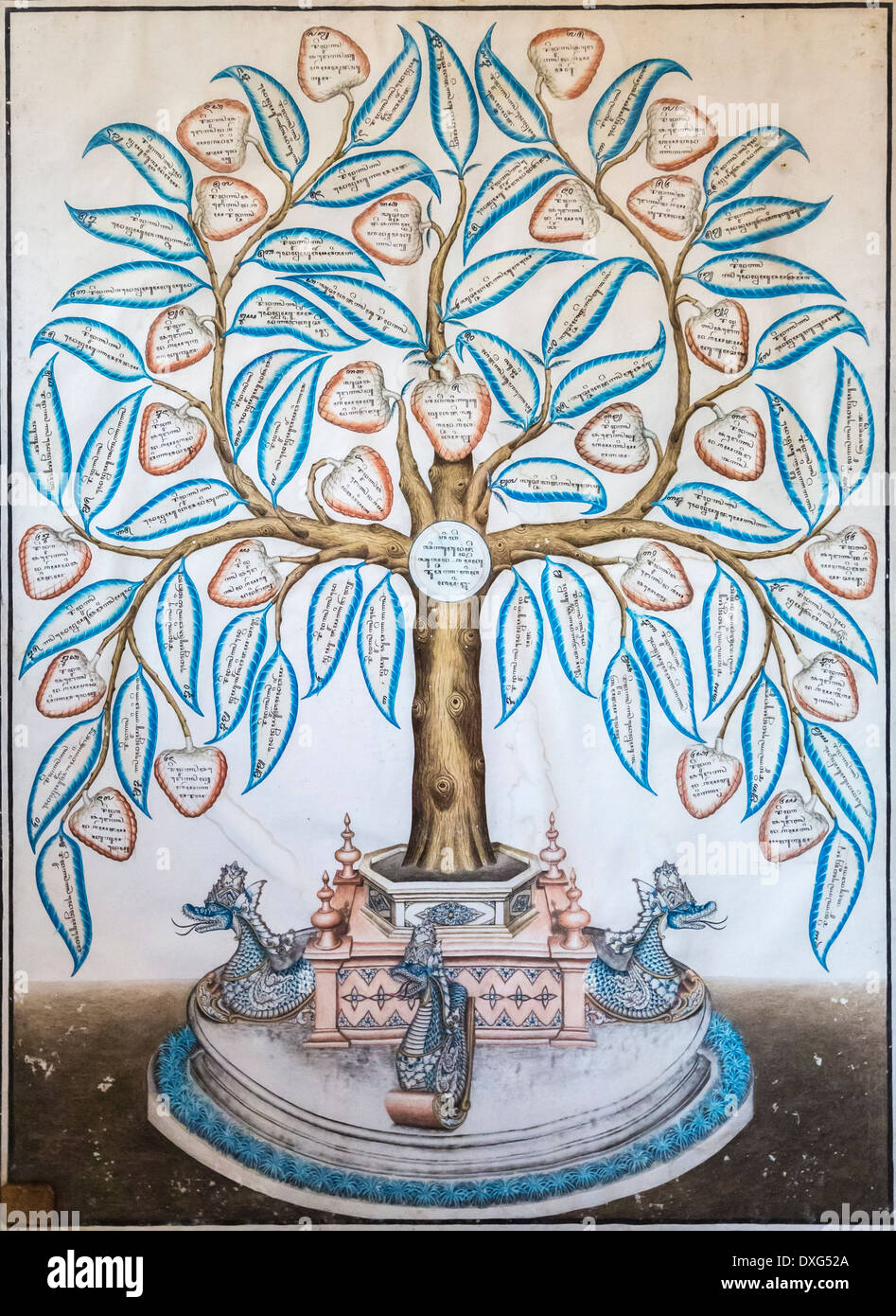 Genealogy or family tree of the sultanate of Yogyakarta, Java, Indonesia. Hamengku Buwono is the current ruling royal house. - Stock Image