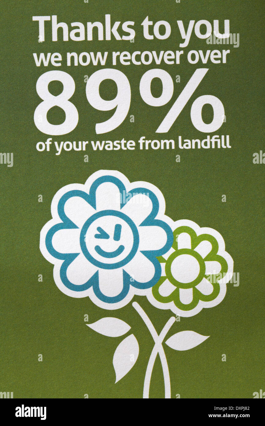 thanks to you we now recover over 89% of your waste from landfill - information from Bournemouth Borough Council - Stock Image