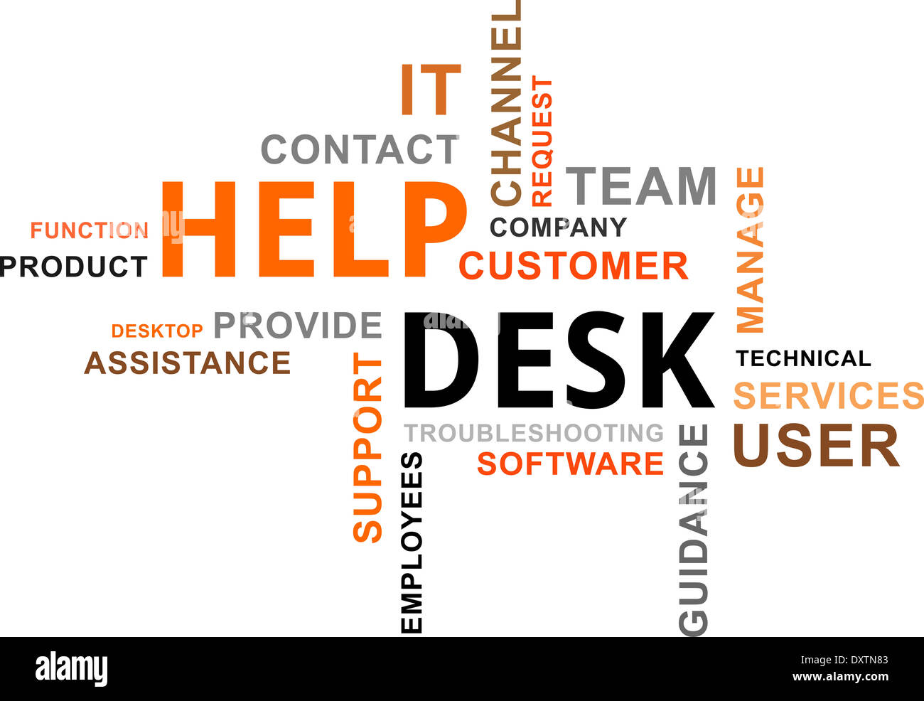 A word cloud of help desk related items - Stock Image