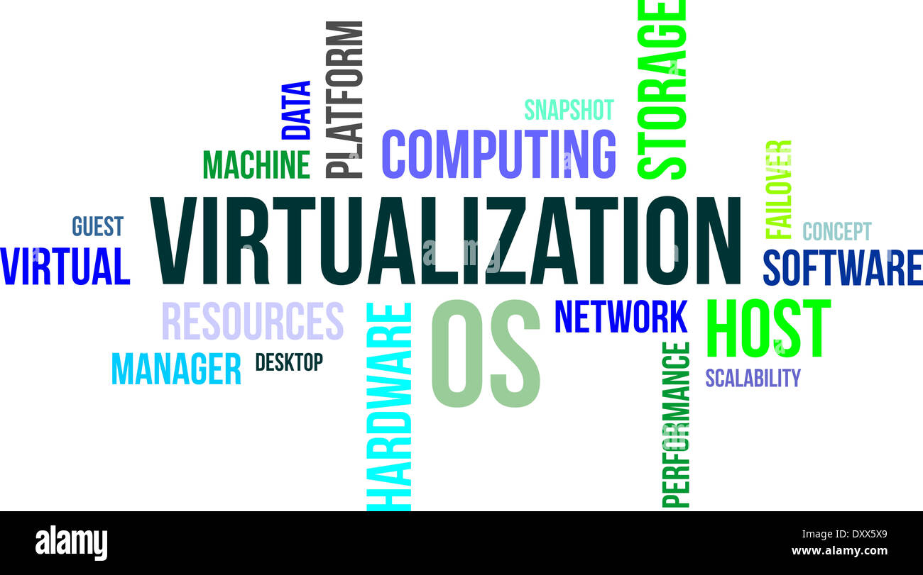A word cloud of virtualization related items - Stock Image