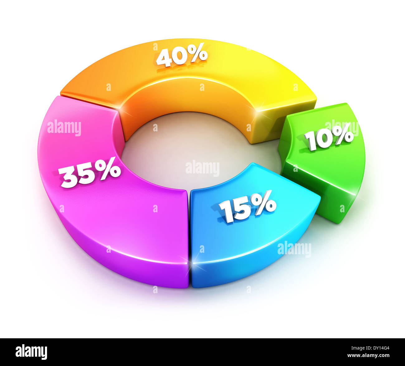 3d pie chart with percentages, isolated white background, 3d image Stock Photo