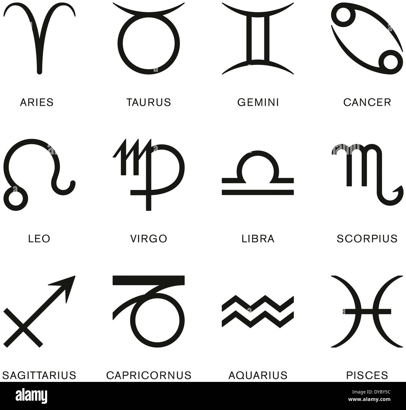Signs Of The Zodiac - Stock Image