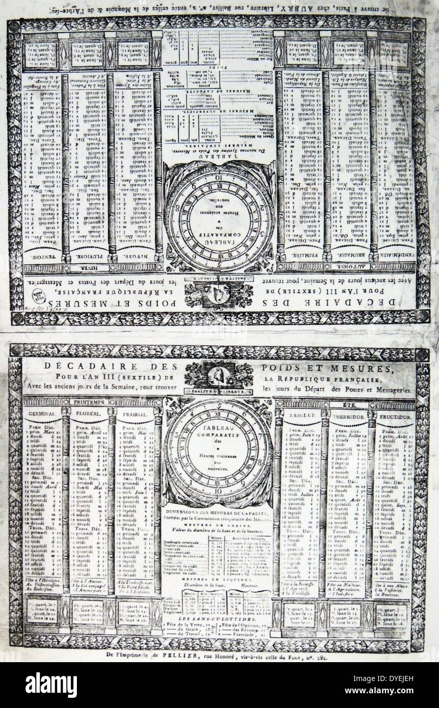 Calendrier Republicain 1793.The French Republican Calendar Calendrier Republicain