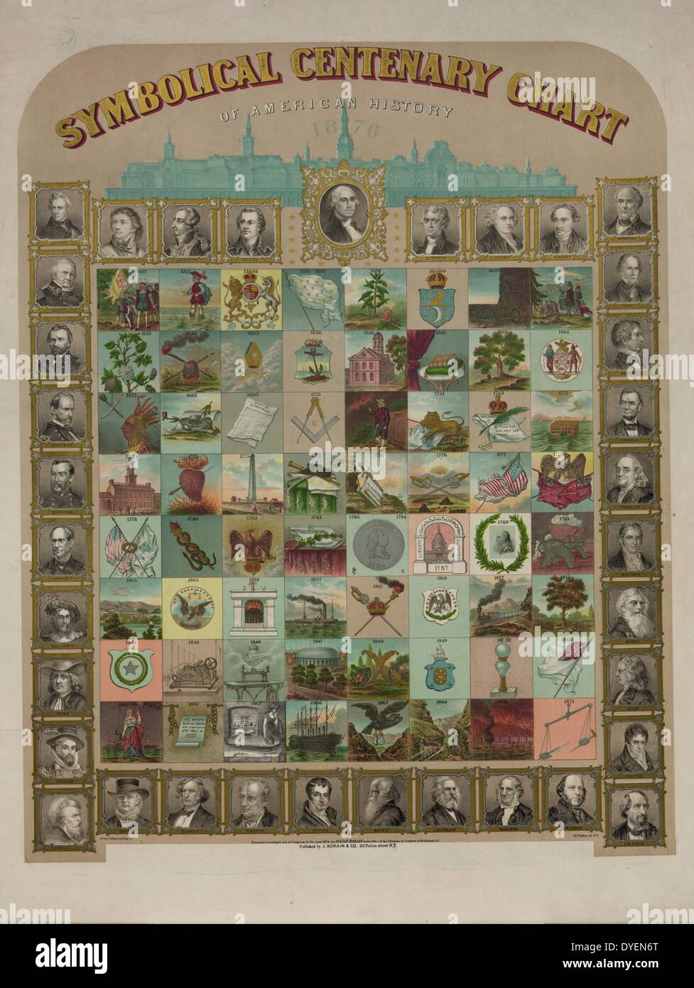 Symbolical centenary chart of American history by the Brett Lithographing Company. 1874. - Stock Image