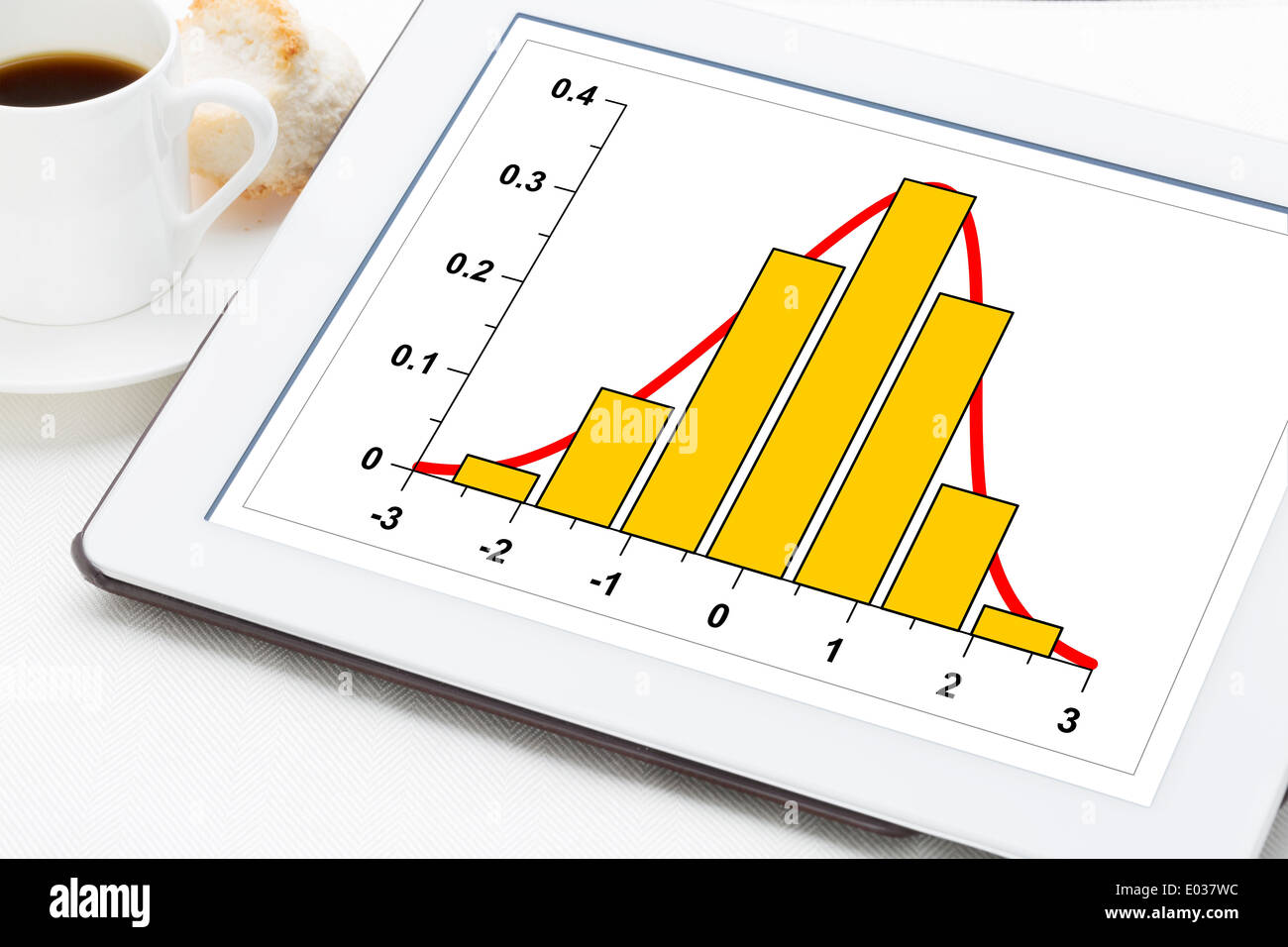 graph of data histogram Gaussian distribution on a digital tablet - Stock Image
