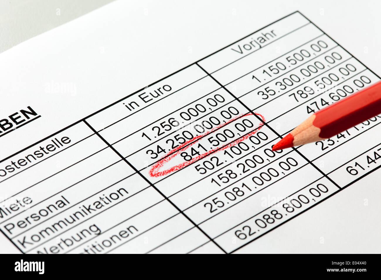 Figures of a statistics with Rotstiftin German., Zahlen einer Statistik mit Rotstiftin deutscher Sprache. - Stock Image