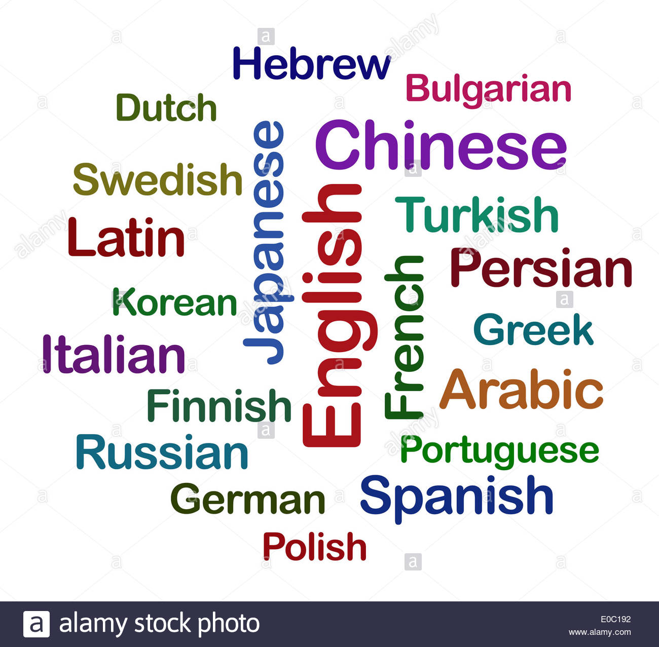 Collage with different languages - learning motivation - Stock Image