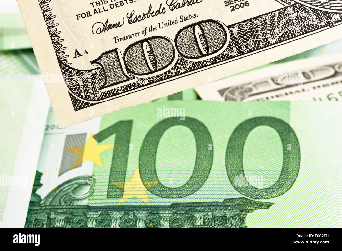 Dollar Stock Symbol Image Collections Meaning Of Text Symbols