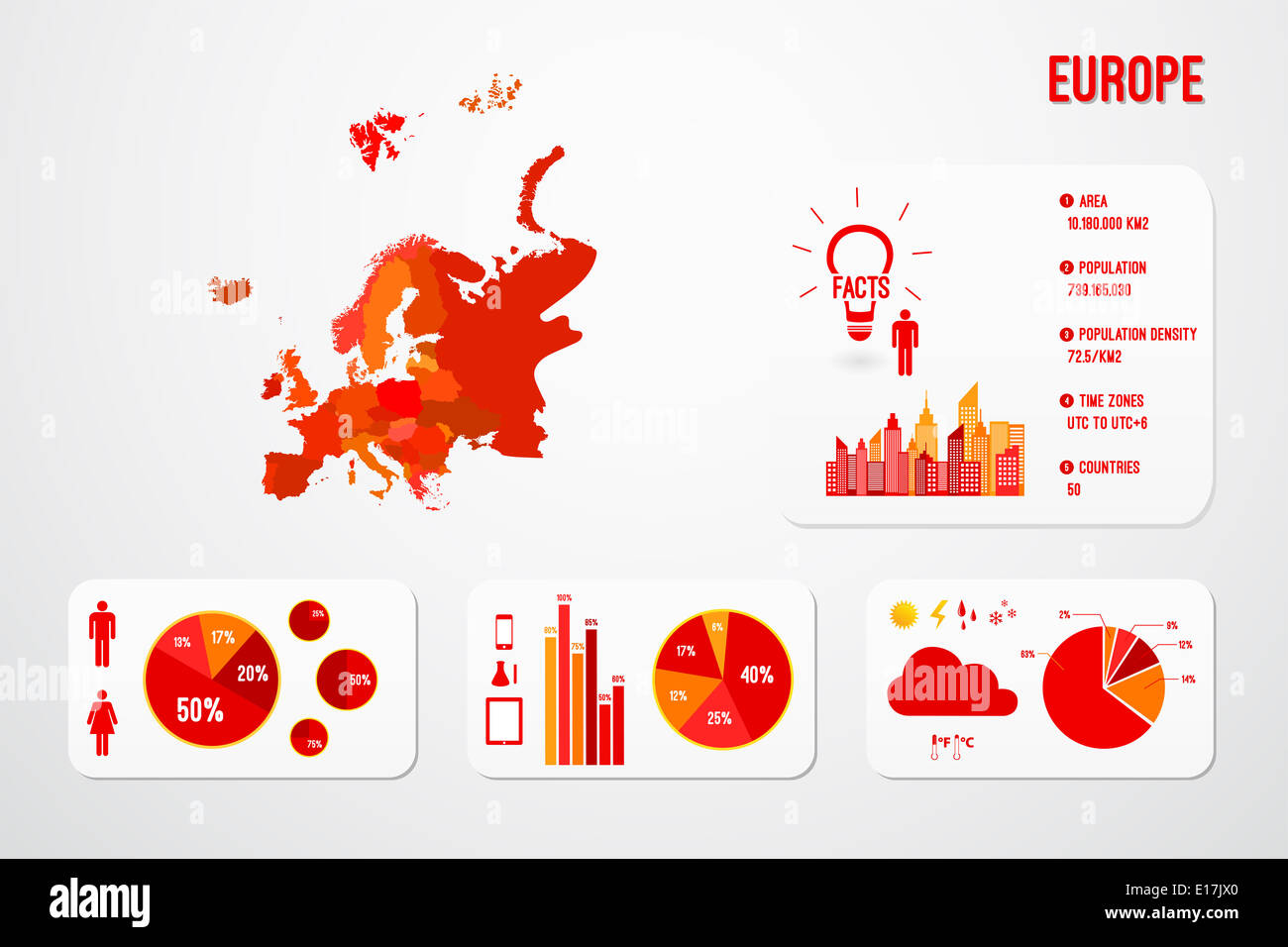 Europe Continent Map Infographics Vector - Stock Image