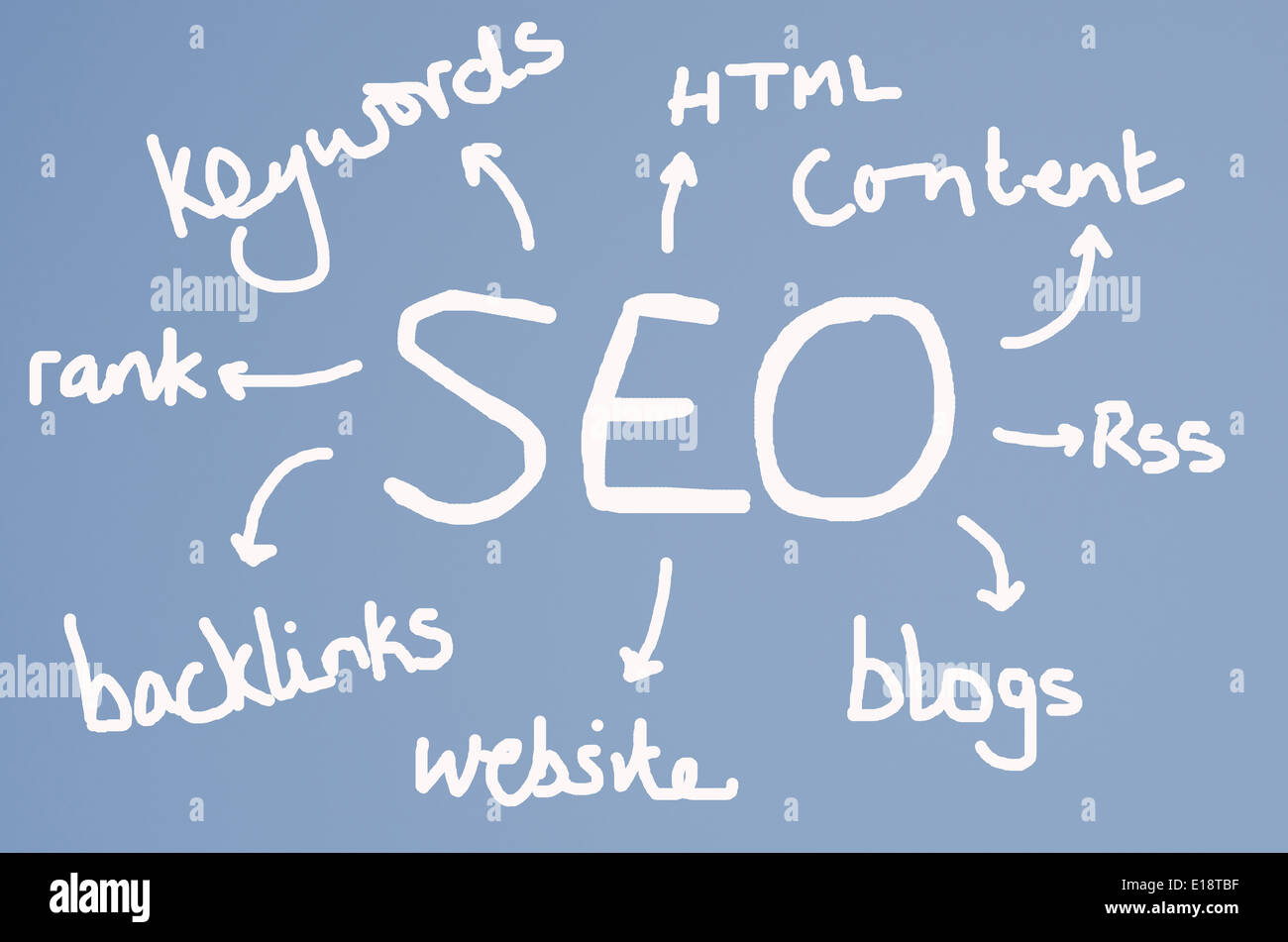 SEO concept chart on blue sky background - Stock Image