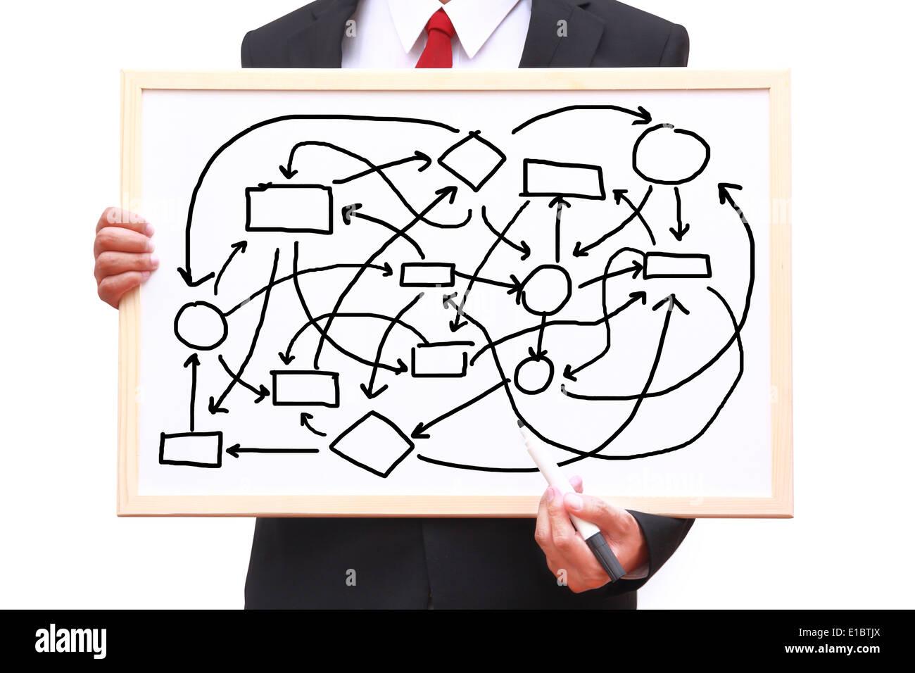 concept weak management diagram planning work flow busy chaotic concept - Stock Image