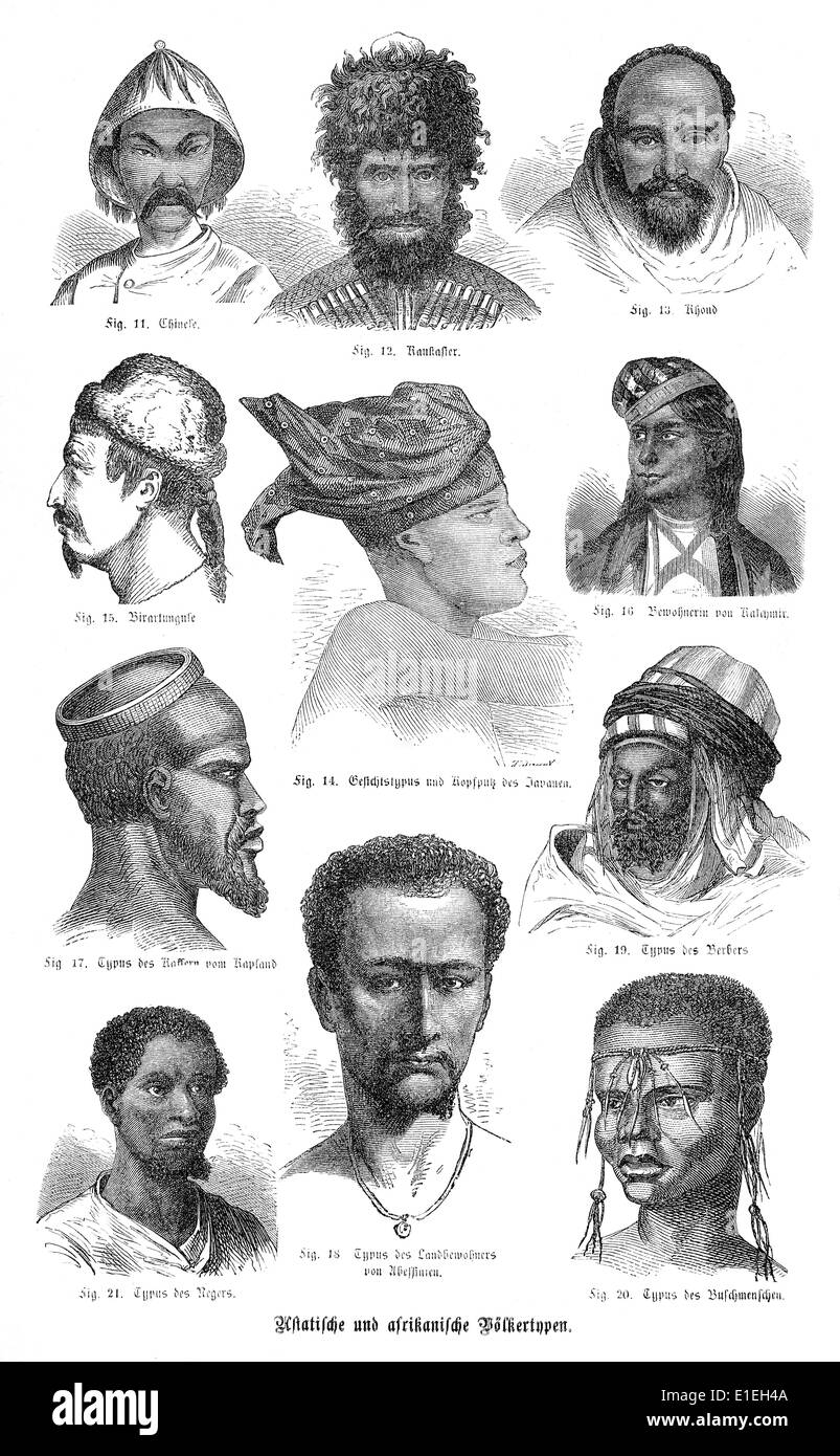 types of Asian and African faces, people picture from the 19th Century, 1872, Germany, Europe, Stock Photo