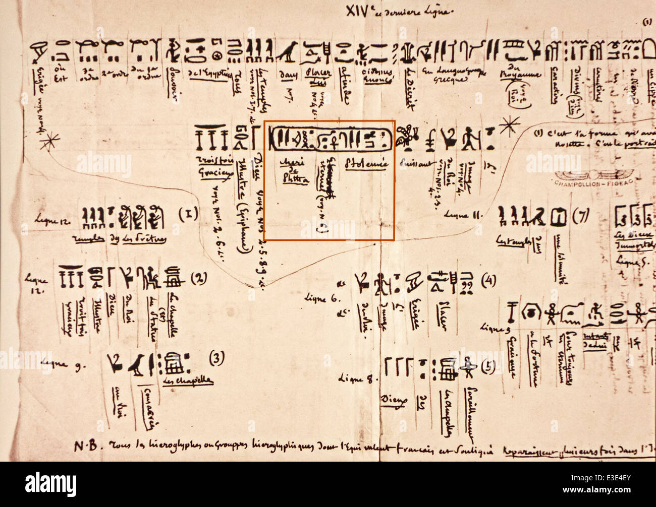 Notes by Jean-François Champollion, decipherer of the Egyptian hieroglyphs, about the inscriptions on the Rosetta - Stock Image