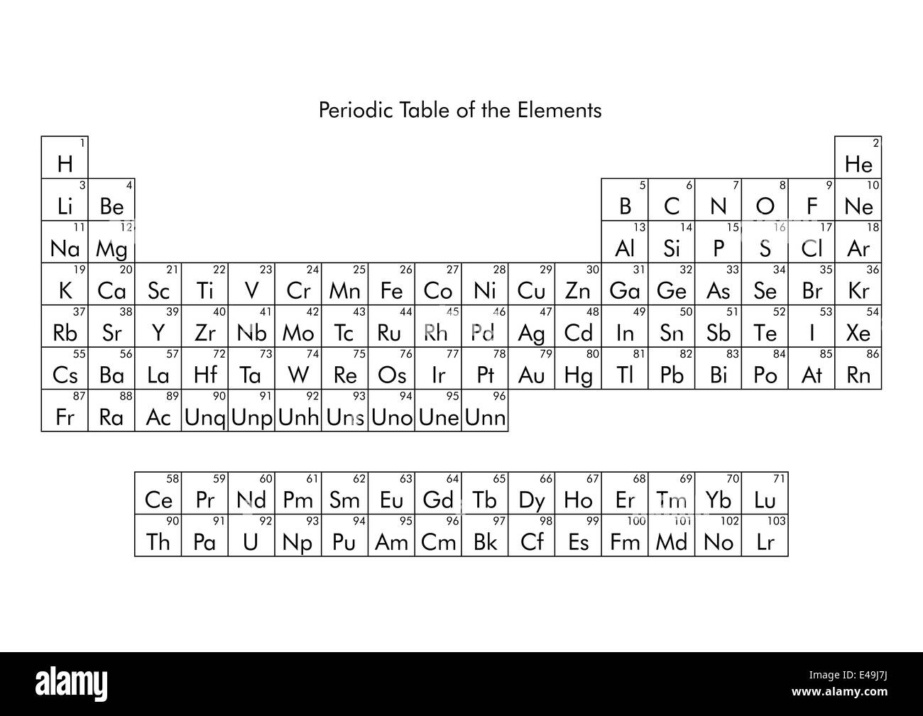 Periodic Table Black And White Stock Photos Images Alamy