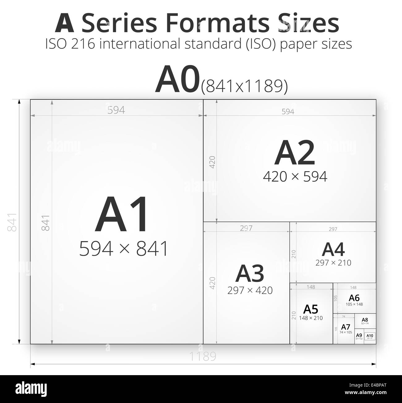 Illustration with comparsion paper size of format series a for Blueprint size paper