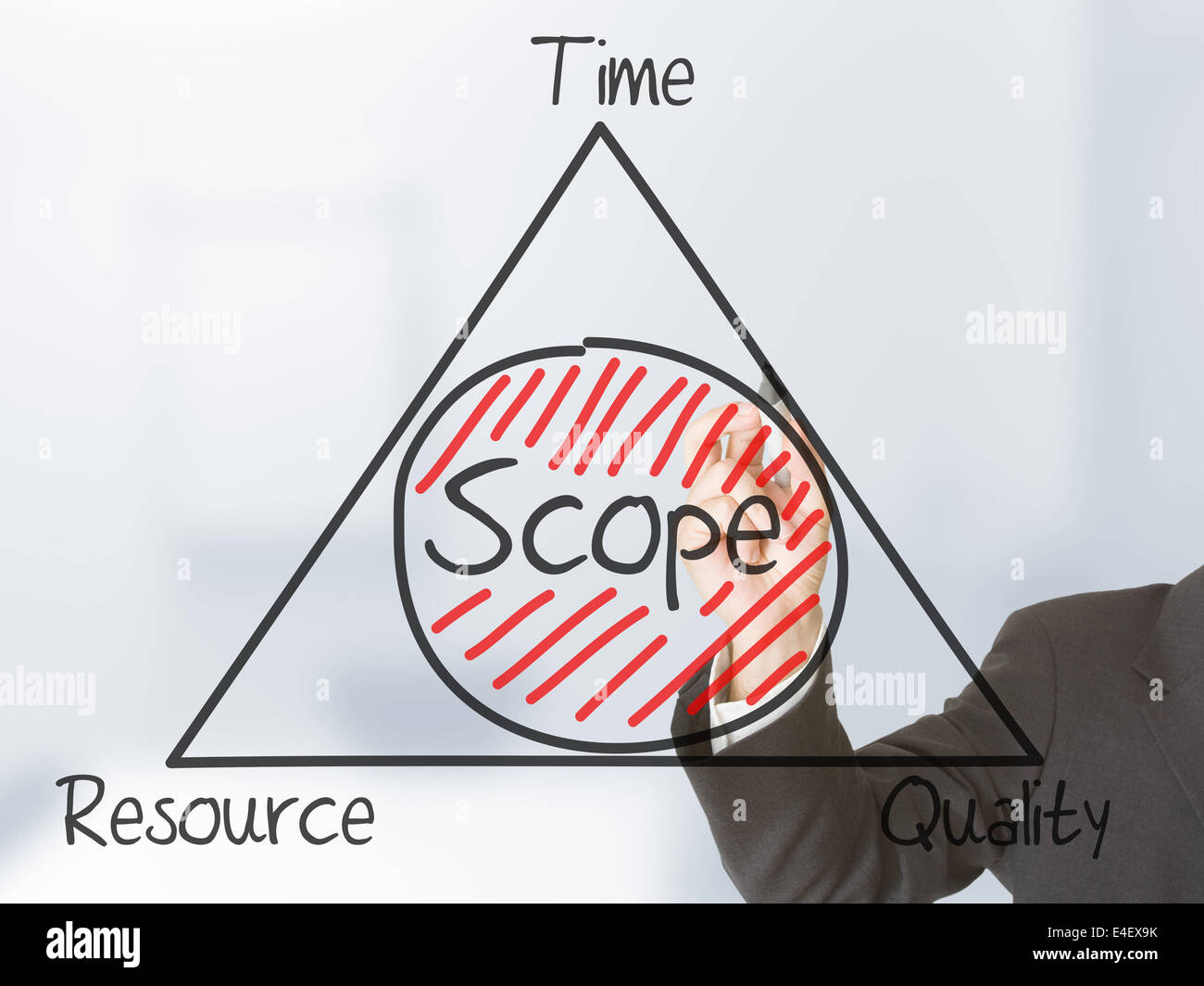 Businessman drawing Scope Management schema on transparent screen - Stock Image